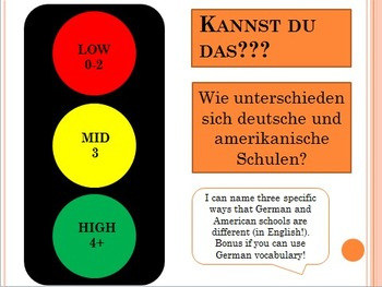 Die Ampel: Exit Ticket Template by Frau Leonard | TpT