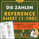 Die Zahlen German Numbers 1-100 Reference Sheet