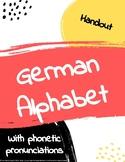 Die deutsche Alphabet