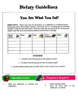 Dietary Guidelines Game / Activity