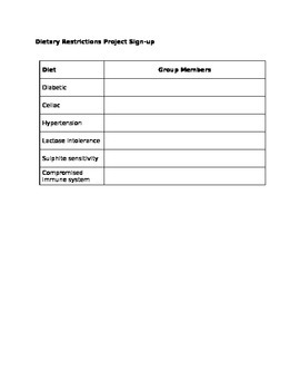 Dietary Restrictions Project