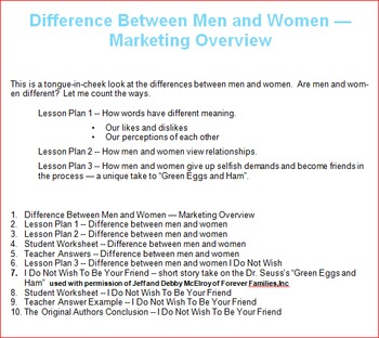 Sex Ed -- Difference Between Men and Women Unit -- All Lessons Bundle
