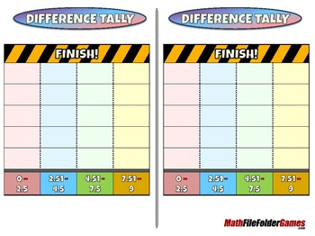 Difference Tally - 5th Grade Game [CCSS 5.NBT.B.7]