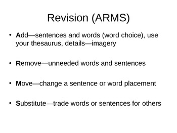 Difference between Editing and Revising