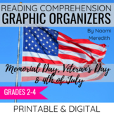 Difference between Memorial Day and Veterans Day | Compreh