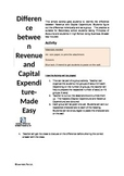Difference between Revenue and Capital Expenditure- Made Easy