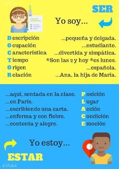 Verbo Ser Y Estar Teaching Resources   Teachers Pay Teachers