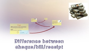 Difference between cheque / bill / receipt