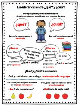Difference between  ¿qué? and ¿cúal?