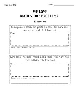 Differences Story Problems