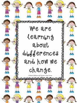 How are we different and the same? How do we change? How do we feel?