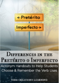 Differences in Pretérito and Imperfecto: acronym handouts