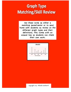 Different Graph Types Matching Game/Center/Study Tool