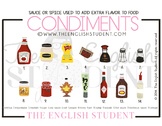 Different Kinds of Condiments