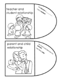 Different Kinds of Relationships Booklet