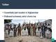 Different Muslim terrorist groups