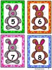 Names for Numbers 0-10