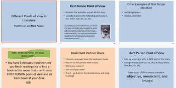 Different Points of View in Literature - First Person, Second person, Third