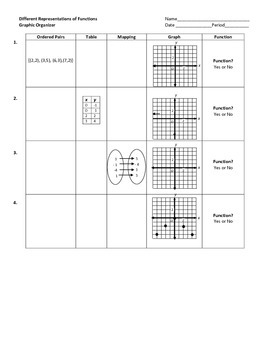 Different Representations of Functions Graphic Organizer