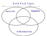 Different Rock Types Venn Diagram (Earth Science igneous)
