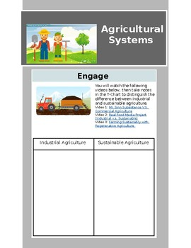 Different Types of Agriculture Hyperdoc