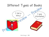 RL.1.5 Common Core - Different Types of Books