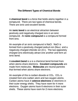 Different Types of Chemical Bonds Common Core Activity