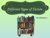 Different Types of Fiction by KMediaFun