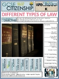 Different Types of Law Work Booklet of Student Activities and Worksheets