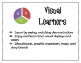 Different Types of Learners Posters