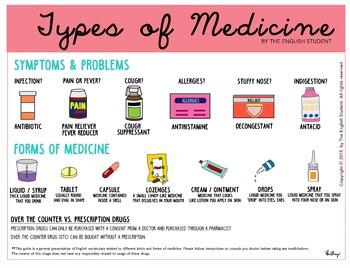 Different Types of Medicine