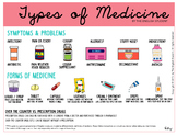 Different Types of Medicine