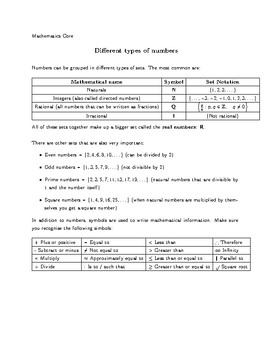 IGCSE 0580 - Different Types of Numbers