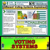 Different Voting Systems