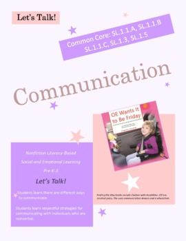 Different Ways To Communicate SL.1.1.A, SL.1.1.B, .SL.1.1.C, SL.1.3, SL.1.5