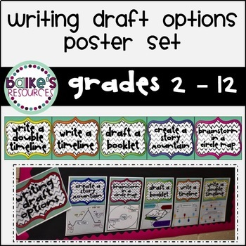 Different Ways to Draft Writing Poster Set