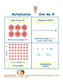 Different Ways to Multiply!