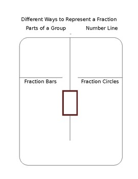Different Ways to Show Fractions