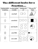 Different looks of a fraction