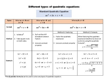 Different types of quadratic equation and how to solve them