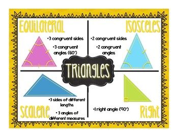 Different types of triangles poster- 2 posters chevron