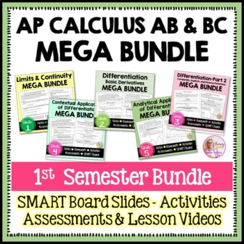 Differential Calculus Bundle