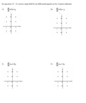 AP Calculus AB Differential Equations and Slope Fields Unit
