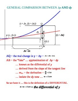 Differentials - Calculus Quick Review (Handout and Study Aid)