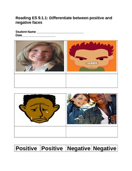 Reading - Differentiate Between Positive and Negative Faces