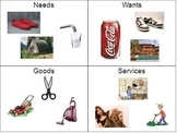 Differentiate Needs, Wants, Goods, and Services