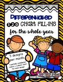 Differentiated 120 Chart Fill-Ins for the Whole Year