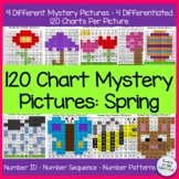 Spring and Easter Math Mystery Pictures