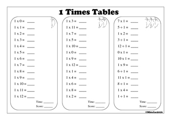 Times Tables Worksheets- Differentiated levels- Multiplication and Division