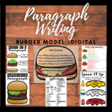 Paragraph Writing Organizers/Practice (+ the Burger Model)